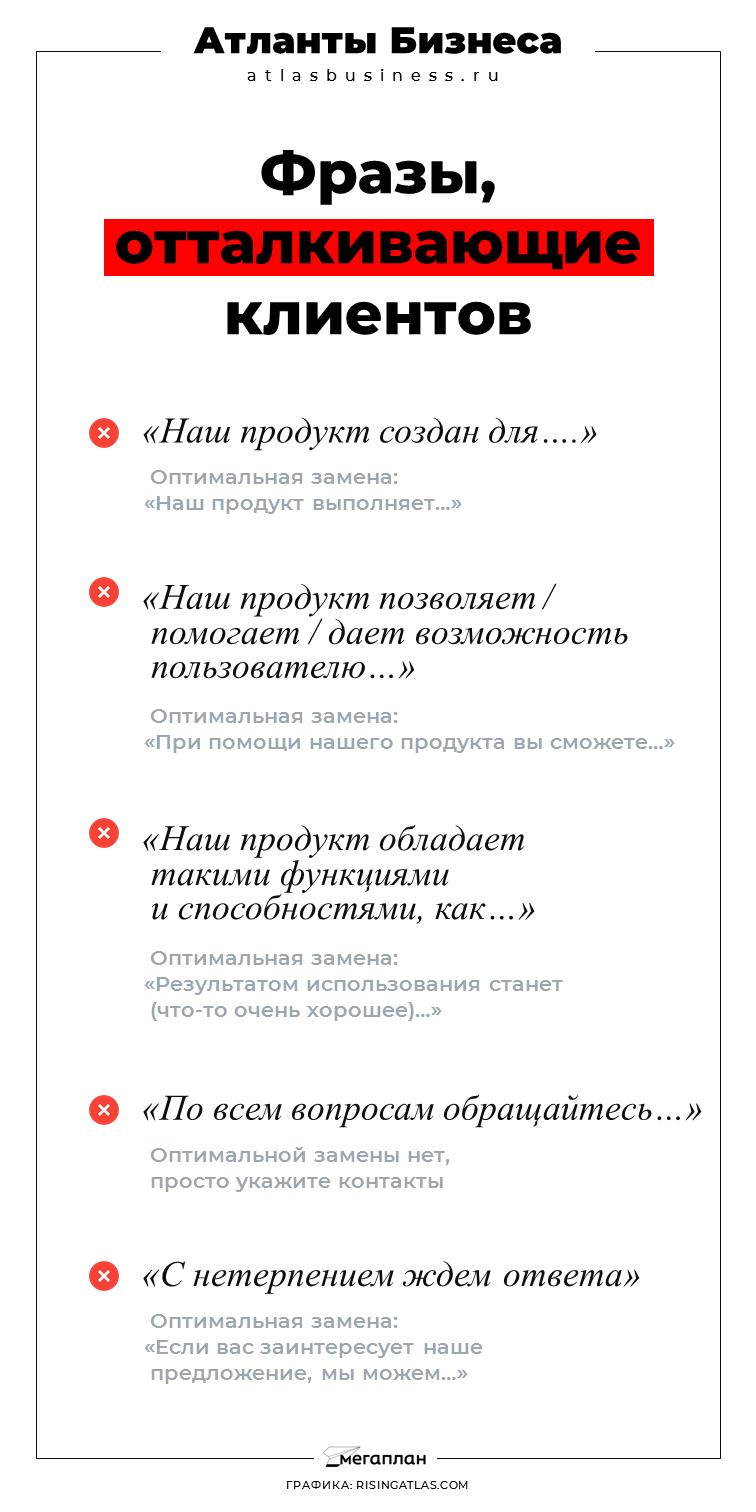 копирайтинг, рерайт, копирайтер, стоп-слова, стоп-фразы